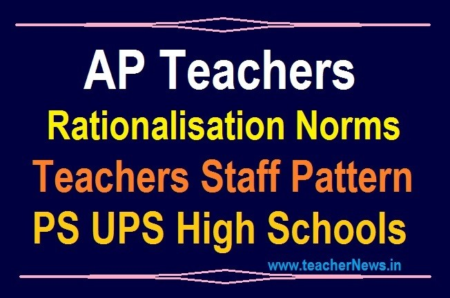 AP Teachers Rationalisation Guidelines 2020 Staff Pattern for PS UPS High Schools - Rationalisation Guidelines, Criteria GO 53 for Transfers 2020
