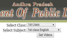 Video Lessons for 1st 2nd 3rd 4th 5th 6th 7th 8th 9th 10th Class wise , Subject wise , Medium wise in AP Schools