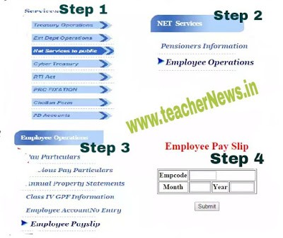 TS Online Salary Certificate Official for Teachers / Employees download at www.treasury.telangana.gov.in