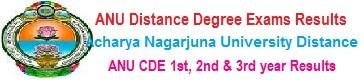 ANU Distance Degree Results 2021 BA B.Sc B.Com Result at www.anucde.info