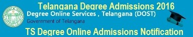 TS Degree Admission