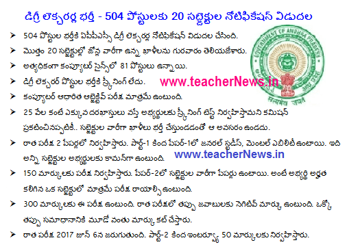 APPSC Degree Lecturer Post Previous Model Question Papers with Answers, DL Posts Question Papers