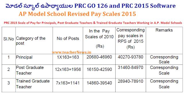 Model School PRC Software
