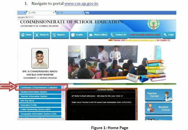 AP SSC FA Marks Online Entry Process in CSE website How to Upload at cse.ap.gov.in HM user manual