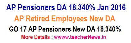 AP Pensioners Jan DA 18.340 %