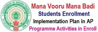 Mana Vooru Mana Badi Schedule 2017 Students Admission Dates, Implementation Action Plan