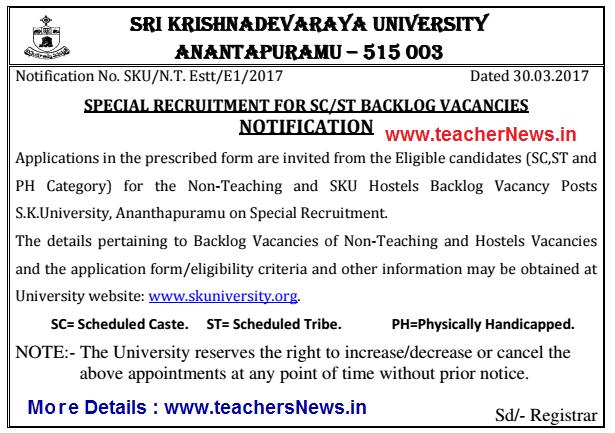 SK University Non Teaching Backlog Posts Application form at skuniversity.org