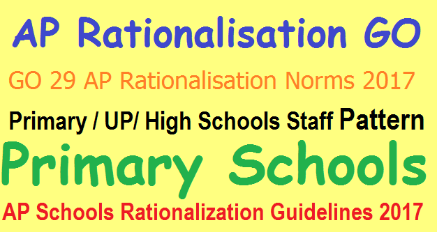 AP Primary Schools, Posts/ Staff, Teachers Rationalization Norms, Guidelines 2017
