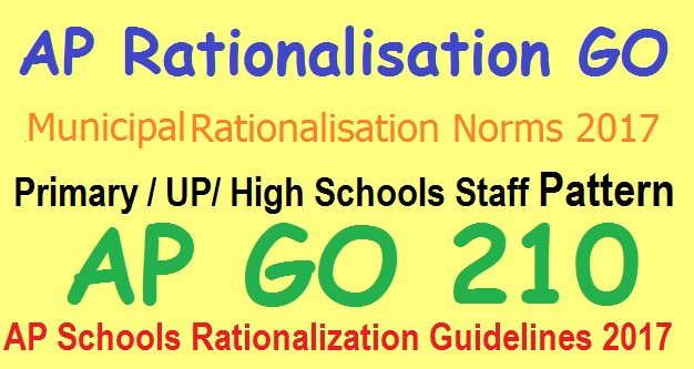 AP Municipal Primary/ UP/ High Schools Rationalization Norms GO 210, Staff Pattern