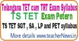 TS TET Exam Pattern Paper 1, 2 - Telangana TET Exam Marks 2021 @ www.tstet.cgg.gov.in