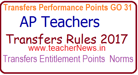 Transfers Entitlement/ Performance Points in Teachers/ HMs Transfers GO 31