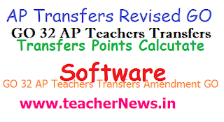 Teachers Transfer Points Calculation Software for AP Teachers Transfers 2017