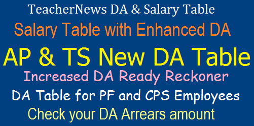 DA Table with Enhanced DA Salary Table 22.008% from Jan/ Jul to AP Employees GO