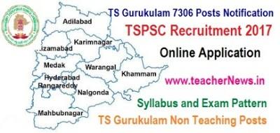 TSPSC Gurukulam 7306 Post Notification 2017 PGT TGT PET Librarian Staff Nurse Vacancies