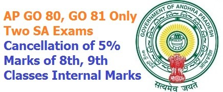 Internal Marks 5% for Classes 8th, 9th Cancelled, 2 Summative Exams from 2017-18