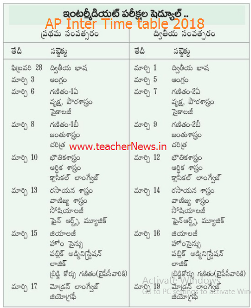 AP Inter Time table 2018 AP Inter 1st/ 2nd Year Exam Dates bieap.gov.in