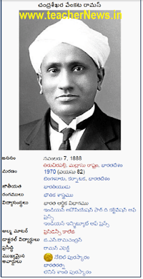 National Science Day in India - 28th February, Raman Effect in Telugu