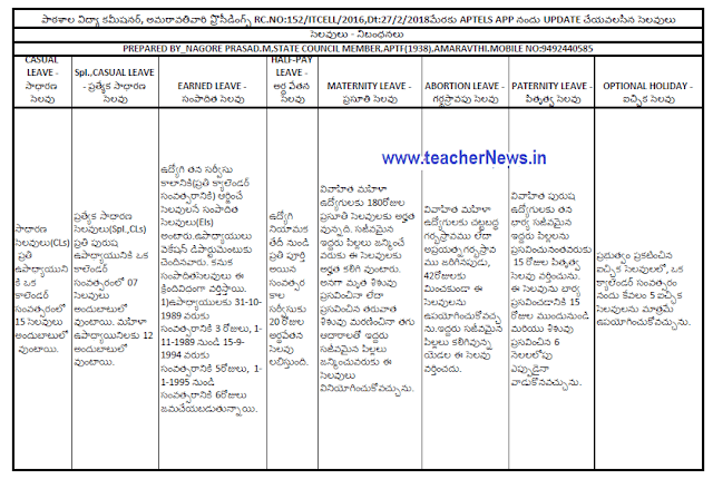 How to Update leaves in APTeLS App in Telugu - CL, Sp. CL's, EL's add in APTeLS App