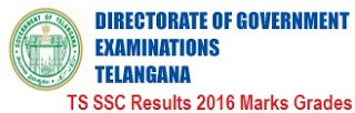 TS SSC Results download at Manabadi.co.in/ Schools9.com/ bseap.org 10th Class Marks