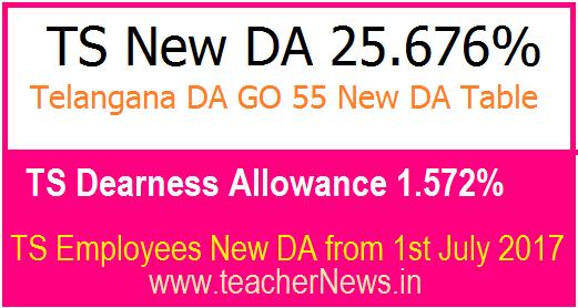 TS DA GO 55 July DA 25.676% - Download Telangana Enhanced DA 25.676% from 1st July 2017