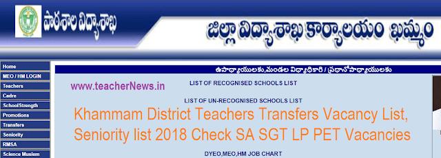 DEO Khammam District Teachers Transfers Vacancy List, Seniority list 2018 – Check SA SGT LP PET Vacancies