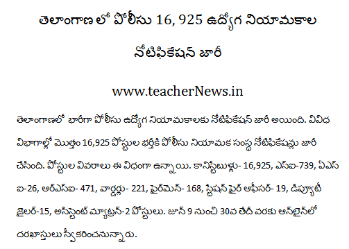 TS Police Constable 16,925 Posts 2018 District wise Vacancies Notification at www.tslprb.in