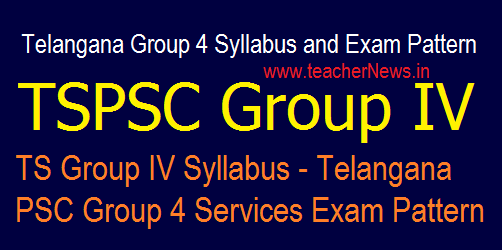 TSPSC Group 4 Syllabus 2018 | Telangana Group IV Exam Pattern,  Model Question Papers at tspsc.gov.in