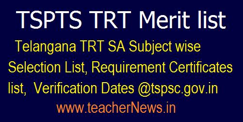 Telangana TRT SA Selection List for Certificate Verification Dates @tspsc.gov.in