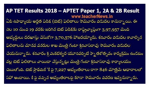 AP TET Results June 2018 – Download APTET Paper 1, 2A & 2B Result @aptet.apcfss.in