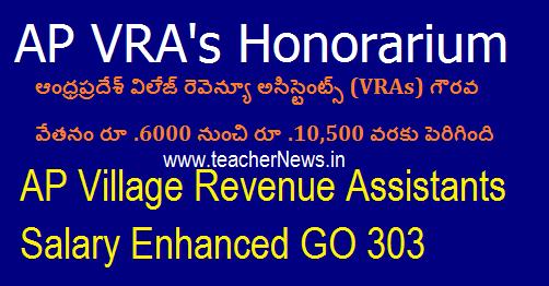 AP Village Revenue Assistants Salary Enhanced GO 303 -VRA's Honorarium Increased Order