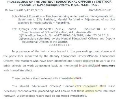 Chittoor District Work Adjustment Teachers List SGT, SA and LP