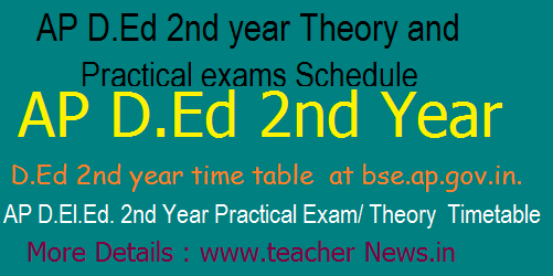 AP D.Ed 2nd Year Exam Dates / Schedule 2020 - D.El.Ed 2nd Year Time Table, Hall Tickets for 2018-2020 Batch