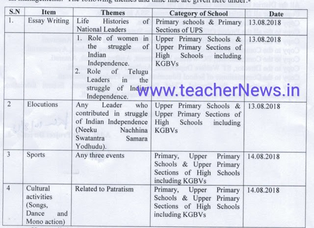 How to Celebrate 72th Independence Day Celebrations in all Schools - CSE Instructions