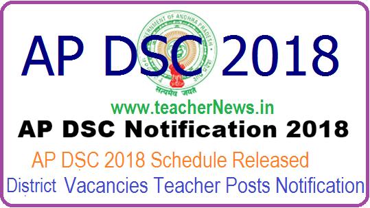 AP DSC SGT District wise Vacancy - DSC 2018 SA, PET, LP, SA Teachers Vacancies