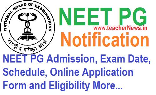 NEET PG 2019 Notification: Schedule, Online Application Form