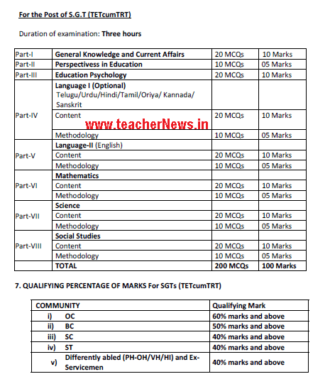 DSC SGT Exam Pattern 2018 – TRT SGT Structure of Examination / Test blueprint