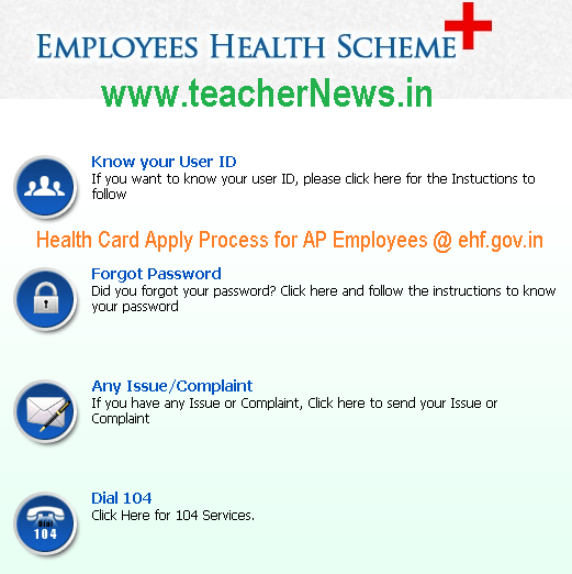 Health Card Apply Process for AP Employees @ ehf.gov.in – EHS Guidelines in Telugu