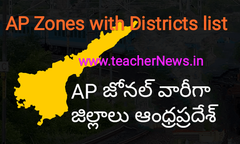 AP Zones with Districts list
