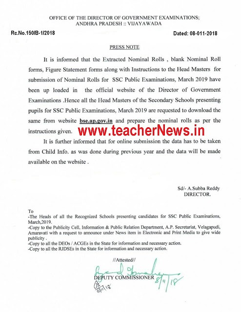 Submission Nominal Rolls for SSC Public Examinations Instructions to the Head Masters