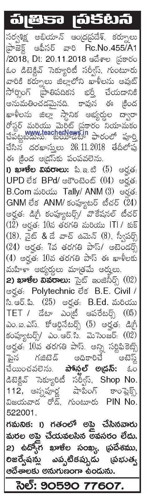 Kurnool SSA Outsourcing Recruitment Notification 2018 - Post wise, Roster Wise Vacancy