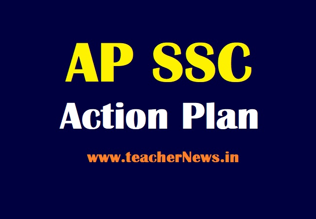 Action Plan for Improvement of SSC Results in June 2021 - AP SSC Action Plan 2021