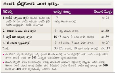 Telugu TV Channels New Rates - TRAI New Cost for DTH and Cable Operators Details