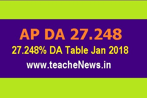 27.248% DA Table Jan 2018 Enhanced DA Software- Increased DA Calculator