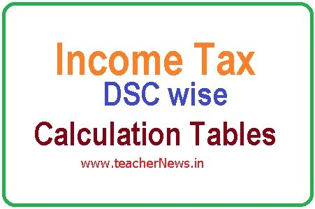 DSC wise Income Tax Calculation Tables 2018-19 - DSC Wise for SGT/ SA Download