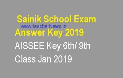 Sainik School Exam Answer Key 2021 - AISSEE Key 6th/ 9th Class Jan 2021