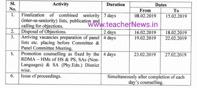 Municipal Teachers Promotion Schedule Released 2019 - Seniority list and Guidelines