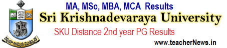 SKU Distance 2nd year PG Results - SKUCDE MA/ MSc/ MBA/ MCA Results