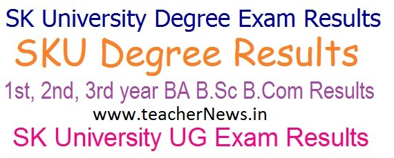 SKU Degree Sem Results 2021 SK University Degree 1st, 2nd, 3rd, 4th, 5th, 6th Sem Results