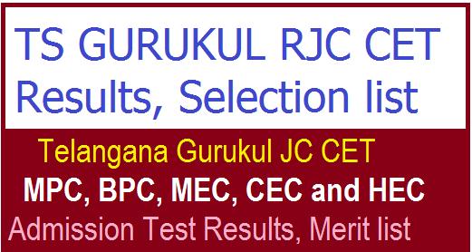 TS GURUKUL RJC CET Results 2019  – Download TS Gurukul Inter Result at tsswreisjc.cgg.gov.in