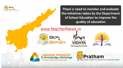AP AMS Visiting instructions with Doubts 2019 | Academic Monitoring System Guidelines for AP Schools